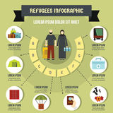 Refugees infographic concept, flat style. Refugees infographic banner concept. Flat illustration of refugees infographic vector poster concept for web Royalty Free Stock Images