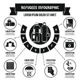 Refugees infographic concept, simple style. Refugees infographic banner concept. Simple illustration of refugees infographic vector poster concept for web Royalty Free Stock Images