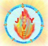 Regalos del Espíritu Santo stock de ilustración