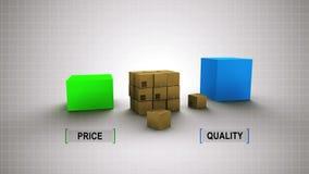 Regeling: De kwaliteit is hoger, is de prijs lager stock footage