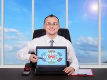 Regelingswebsite Stock Afbeelding