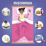 Regeln des gesunden Schlafes Schlafenszeitprogramm für guten Schlaf lizenzfreie abbildung
