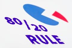 80/20 Regelstempel mit einem Tortendiagramm, Makroschuß Stockbilder