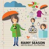 Regenachtig seizoen klaar aan griep-bestrijdt Royalty-vrije Stock Afbeelding