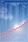 Registros do pedido com linha de tendência vermelha do rendimento Fotos de Stock