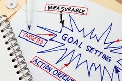 Regolazione di obiettivo Immagini Stock