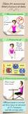Regole per pressione sanguigna di misurazione a casa Fotografia Stock Libera da Diritti