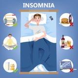 Regras de sono saudável Rotina das horas de dormir para o bom sono ilustração stock