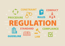REGULATION. Concept with icons. REGULATION. Concept with icons and signs Royalty Free Stock Image