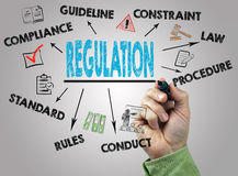Regulation. Hand with marker writing, light gray background Royalty Free Stock Photography