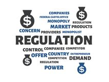 REGULATION - image with words associated with the topic MONOPOLY, word cloud, cube, letter, image, illustration Stock Photo