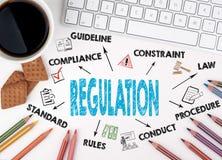 Regulation. White office desk Royalty Free Stock Photo