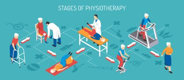Rehabilitation Isometric Horizontal Illustration. Rehabilitation after injury isometric horizontal vector illustration showing stage of physiotherapy with use of Royalty Free Stock Images