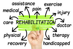 Rehabilitation Word Cloud tag cloud isolated. On white Stock Image