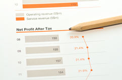 Reingewinn nach Steuer Stockbild