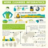 Reinigung Infographics-Satz vektor abbildung