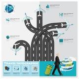 Reis en Reiszaken Infographic Royalty-vrije Stock Afbeelding