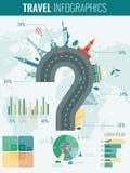 Reis en toerisme Infographic met grafieken en andere elementen wordt geplaatst dat Vector Stock Afbeeldingen