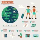 Reise infographic mit minimaler Welt Lizenzfreie Stockbilder