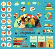 Reise Infographic-Satz vektor abbildung