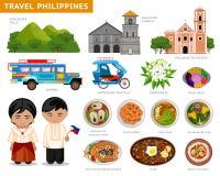 Reise zu Philippinen Filipinos im Nationalkostüm lizenzfreie abbildung