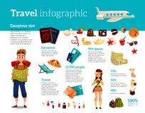 Reiseikonen, Infographic mit Elementen von Feiertagen Lizenzfreies Stockfoto