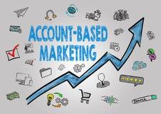 Rekening-gebaseerd Marketing Concept Pijl met sleutelwoorden en pictogrammen op grijze achtergrond Royalty-vrije Stock Afbeelding