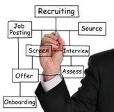 Rekrutierungsprozess lizenzfreie stockfotos