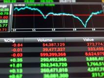 Relógio do mercado de valores de acção Foto de Stock Royalty Free