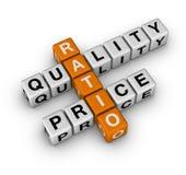 Relação da qualidade e do preço ilustração royalty free