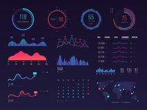 Relação inteligente do vetor do hud da tecnologia Tela dos dados de gestão de rede com cartas e diagramas ilustração stock