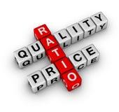 Relación de transformación de la calidad y del precio Imágenes de archivo libres de regalías