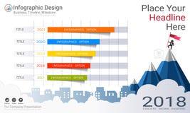 Relatório do infographics do negócio, espaço temporal do marco miliário ou mapa de estradas com opções do fluxograma de processo  Fotografia de Stock Royalty Free