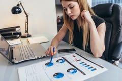 Relatório financeiro do readind fêmea da mulher de negócios que analisa as estatísticas que apontam na carta de torta que trabalh imagem de stock
