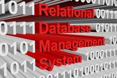 Relational database management system Royalty Free Stock Photo