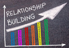 RELATIONSHIP BUILDING written over colorful graph and rising arrow Stock Photos