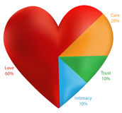 Relationship Heart Chart Stock Photo
