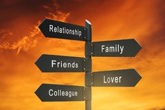 Relationships on signpost, with sunset sky background. S stock photography