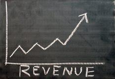 Relazione sullo stato di avanzamento del reddito Fotografia Stock