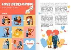 Relazioni di sviluppo Infographics di amore Immagine Stock Libera da Diritti