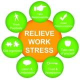 Releve el stress laboral Fotos de archivo
