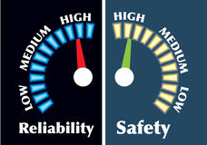 Reliability and Safety Gauges. Illustration clip-art Stock Photography