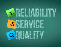 Reliability service quality board post. Illustration design over board background Stock Photos