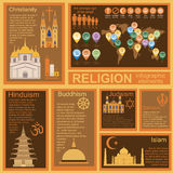 Religion infographics Stock Images