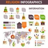 Religion Infographics-Satz stock abbildung