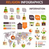 Religion Infographics Set Royalty Free Stock Photos