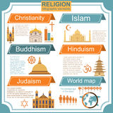 Religion infographics. Religion in world infographics. Vector illustration Stock Image