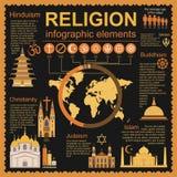 Religion infographics. Religion in world infographics. Vector illustration Stock Photos