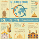 Religion infographics. Religion in world infographics. Vector illustration Royalty Free Stock Photography
