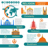 Religion infographics Royalty Free Stock Photos
